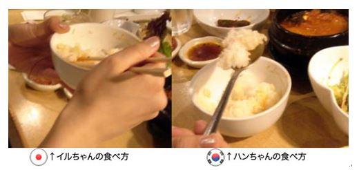 韓国ご飯の食べ方