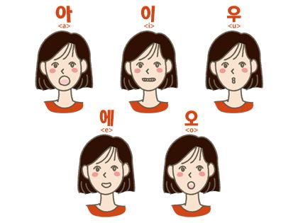 韓国語発音